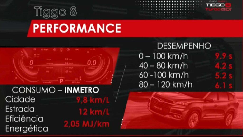 consumo-e-desempenho-1024x576.jpg